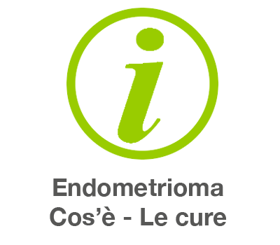 Endometrioma Cosa Cure
